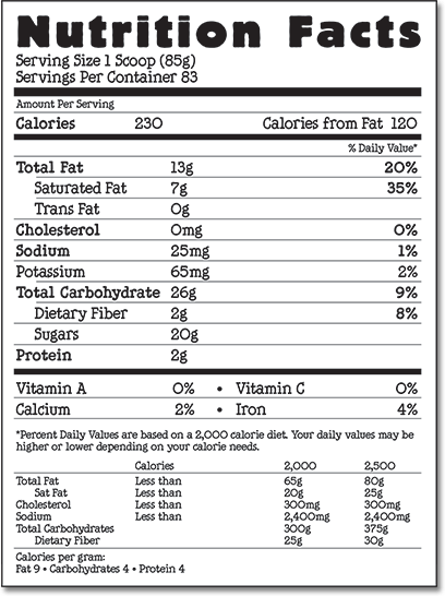 Nutrition Facts Label for Coconut Almond Fudge Chip