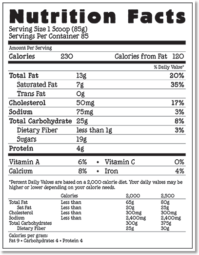 Nutrition Facts Label for Nutty Caramel Swirl