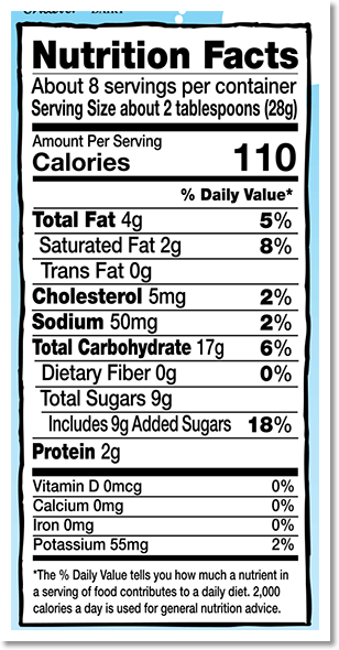 Nutrition Facts Label for Peanut Butter Chocolate Chip Cookie Dough