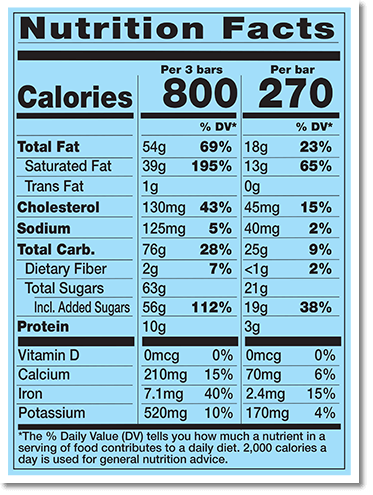 Nutrition Facts Label for AmazeMint