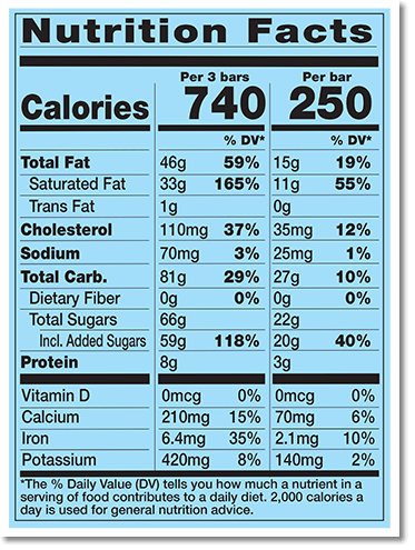 Nutrition Facts Label for Cherry Garcia®