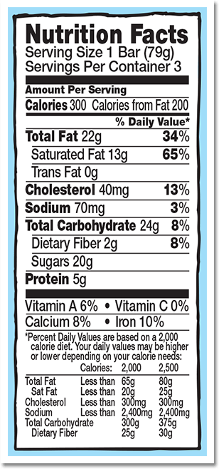 Nutrition Facts Label for Vanilla Peanut Butter Cup