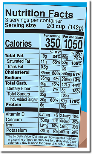 Nutrition Facts Label for Brownie Batter Core