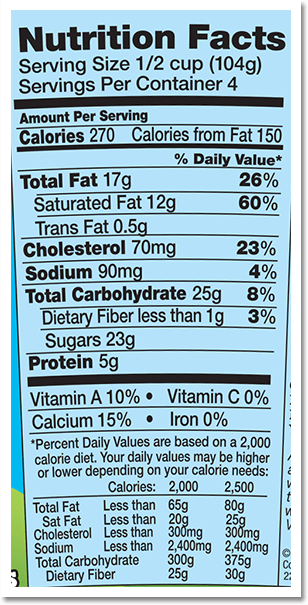 Nutrition Facts Label for Chillin' the Roast™