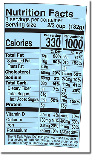 Nutrition Facts Label for Chocolate Therapy®
