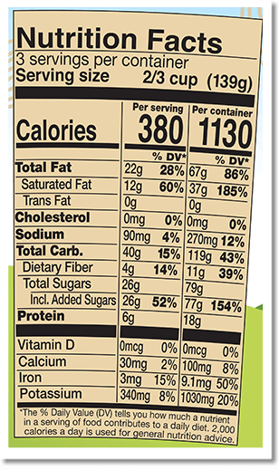 Nutrition Facts Label for Chocolate Caramel Cluster