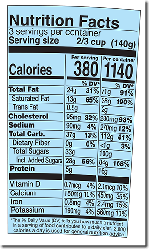Nutrition Facts Label for Chocolate Chip Cookie Dough Core