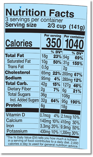 Ingredients & Nutrition Facts - CREAM, LIQUID SUGAR (SUGAR, WATER), SKIM MILK, WATER, SUGAR, COCOA (PROCESSED WITH ALKALI), WHEAT FLOUR, COCOA POWDER, SOYBEAN OIL, EGG YOLKS, INVERT CANE SUGAR, EGGS, EGG WHITES, GUAR GUM, SALT, CARRAGEENAN, VANILLA EXTRACT, MALTED BARLEY FLOUR, SODIUM BICARBONATE.