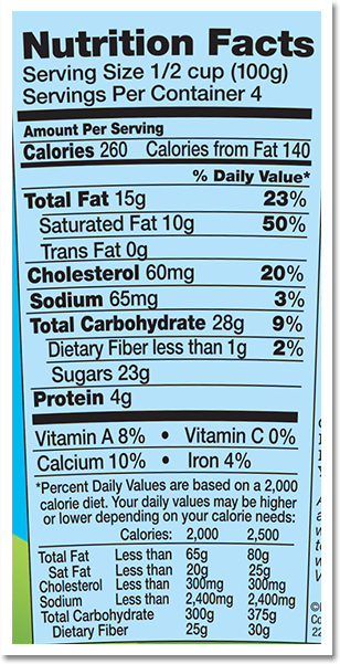 Nutrition Facts Label for Chocolate Shake It™