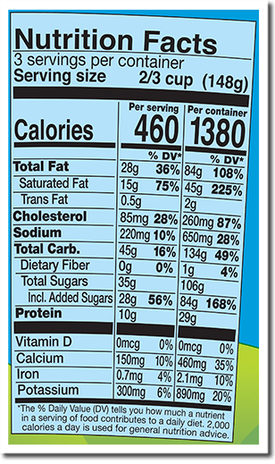 Nutrition Facts Label for Chubby Hubby®