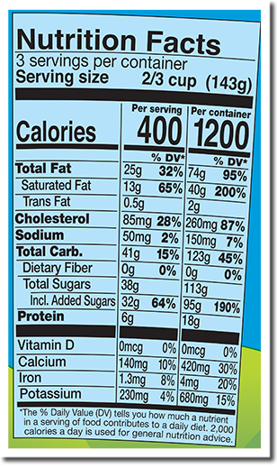 Ingredients & Nutrition Facts - CREAM, SKIM MILK, LIQUID SUGAR (SUGAR, WATER), WATER, SUGAR, BANANAS, WALNUTS, COCONUT OIL, EGG YOLKS, COCOA (PROCESSED WITH ALKALI), COCOA POWDER, LEMON JUICE CONCENTRATE, GUAR GUM, NATURAL FLAVORS, MILKFAT, CARRAGEENAN, SOY LECITHIN, VANILLA EXTRACT.