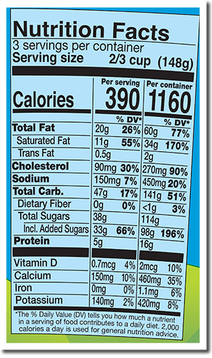 Nutrition Facts Label for Cinnamon Buns®