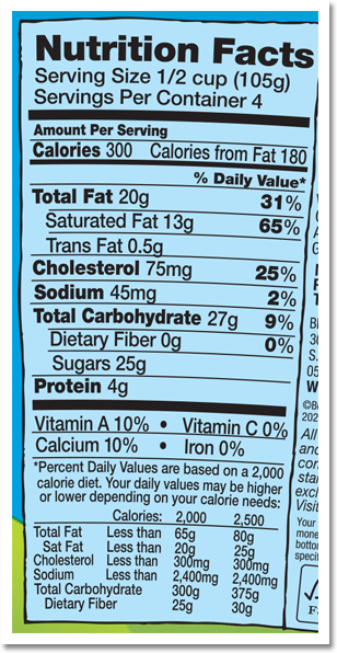 Ingredients & Nutrition Facts - CREAM, SKIM MILK, LIQUID SUGAR (SUGAR, WATER), WATER, SUGAR, COCONUT OIL, COFFEE EXTRACT, EGG YOLKS, BUTTER (CREAM, SALT), ALMONDS, COCOA (PROCESSED WITH ALKALI), MILK, SOY LECITHIN, COCOA, NATURAL FLAVOR, SALT, VANILLA EXTRACT, VEGETABLE OIL (CANOLA, SAFFLOWER, AND/OR SUNFLOWER OIL), GUAR GUM, CARRAGEENAN.