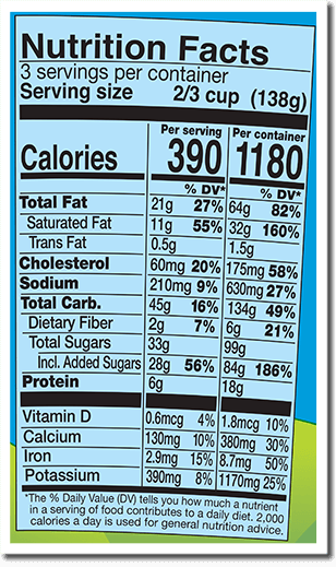 Nutrition Facts Label for Glampfire Trail Mix™