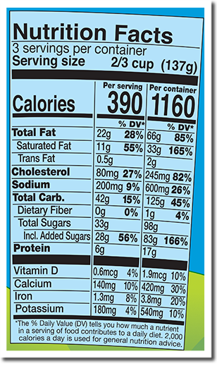 Nutrition Facts Label for Ice Cream Sammie