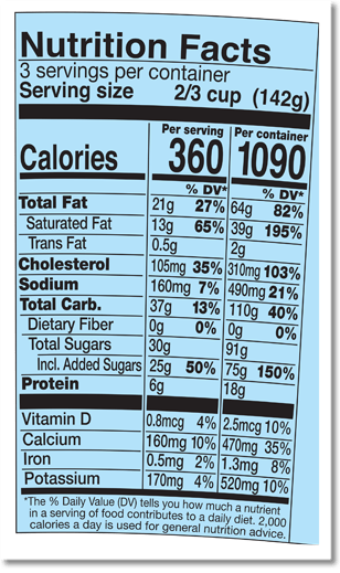Ingredients & Nutrition Facts - CREAM, SKIM MILK, LIQUID SUGAR (SUGAR, WATER), WATER, SUGAR, WHEAT FLOUR, EGG YOLKS, PALM AND PALM KERNEL OIL, COCOA (PROCESSED WITH ALKALI), SALT, SODIUM BICARBONATE, NATURAL FLAVOR, SOY LECITHIN, GUAR GUM, PEPPERMINT EXTRACT, CARRAGEENAN.