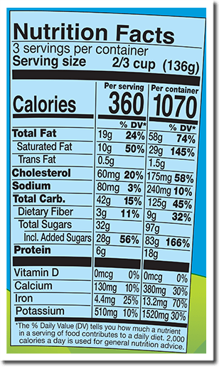 Nutrition Facts Label for Minter Wonderland™