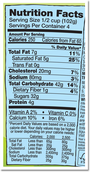 Ingredients & Nutrition Facts - SKIM MILK, WATER, CORN SYRUP, LIQUID SUGAR (SUGAR, WATER), SUGAR, CREAM, CORN SYRUP SOLIDS, COCOA (PROCESSED WITH ALKALI), COCONUT OIL, BUTTER (CREAM, SALT), NONFAT YOGURT POWDER (CULTURED NONFAT MILK), EGG YOLKS, EGG WHITES, VANILLA EXTRACT, NATURAL FLAVOR, PECTIN, COCOA, LOCUST BEAN GUM, SALT, CARRAGEENAN, GUAR GUM, SODIUM BICARBONATE, YOGURT CULTURES, MILK, SOY LECITHIN. MAY CONTAIN PEANUTS, TREE NUTS AND WHEAT.