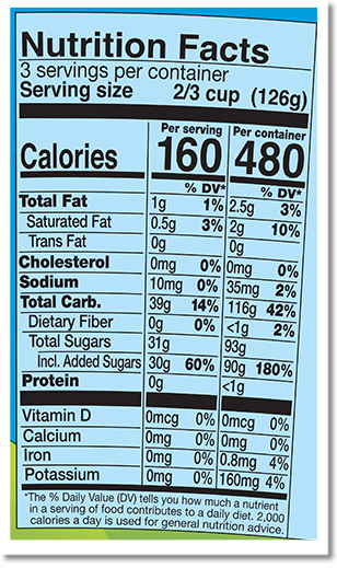 Nutrition Facts Label for Pucker Upper