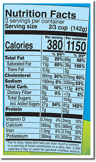 Nutrition Facts Label for Salted Caramel Almond