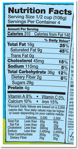 Nutrition Facts Label for S'mores