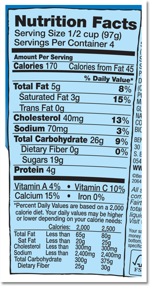 Ingredients & Nutrition Facts - GREEK NONFAT YOGURT (CULTURED GRADE A SKIM MILK, NATURAL FLAVOR, CARRAGEENAN), SKIM MILK, LIQUID SUGAR (SUGAR, WATER), WATER, CREAM, CORN SYRUP SOLIDS, SUGAR, RASPBERRY PUREE, COCONUT OIL, RED RASPBERRY JUICE CONCENTRATE, EGG YOLKS, COCOA (PROCESSED WITH ALKALI), NONFAT YOGURT POWDER (CULTURED NONFAT MILK), COCOA POWDER, LOCUST BEAN GUM, GUAR GUM, MILK FAT, SOY LECITHIN, VANILLA EXTRACT, NATURAL FLAVOR.