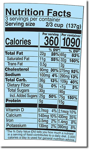 Nutrition Facts Label for Sweet Like Sugar Cookie Dough Core
