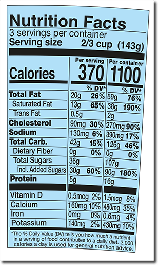 Ingredients & Nutrition Facts - CREAM, SKIM MILK, WATER, LIQUID SUGAR (SUGAR, WATER), CORN SYRUP, SUGAR, EGG YOLKS, COCONUT OIL, BUTTER (CREAM, SALT), MILK, COCOA (PROCESSED WITH ALKALI), SALT, GUAR GUM, CARRAGEENAN, VANILLA EXTRACT, SODIUM BICARBONATE, COCOA, SOY LECITHIN, NATURAL FLAVOR.