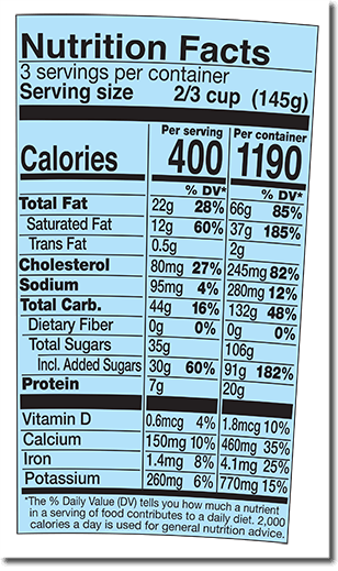 Nutrition Facts Label for Urban Bourbon™