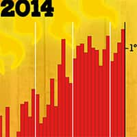 It's Getting Hot in Here: 2014 Ranks as Warmest on Record