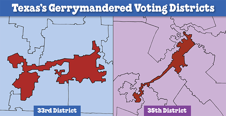 Texas' most gerrymandered districts.
