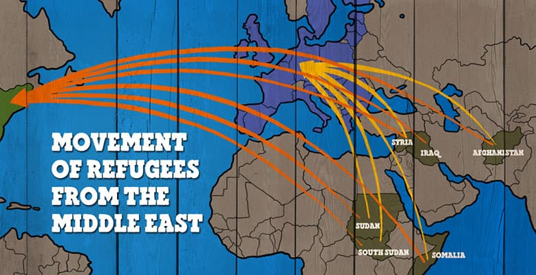 Movements of Refugees