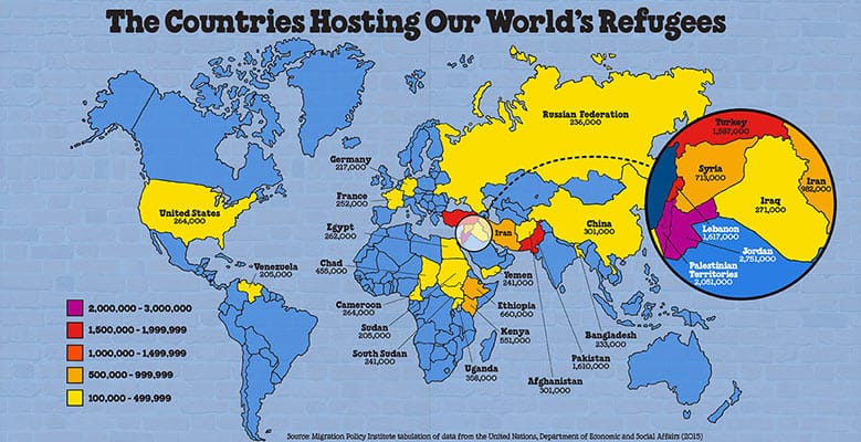 Countries Hosting Our Worlds Refugees