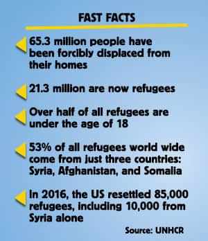 refugee facts