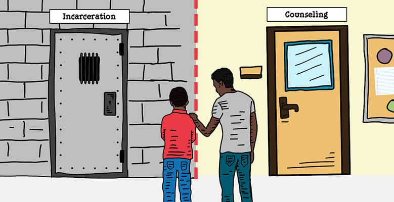 "Illustration of a student in front of two doors, one labelled ""Incarceration"" and one labelled ""Counseling"""