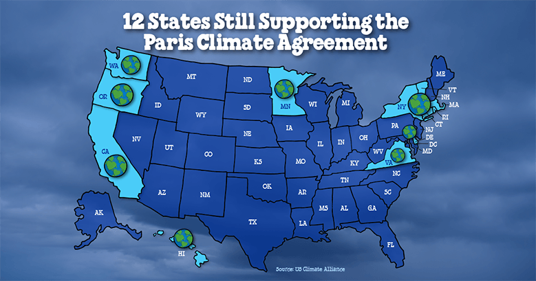 12 states supporting the Paris Climate Accord