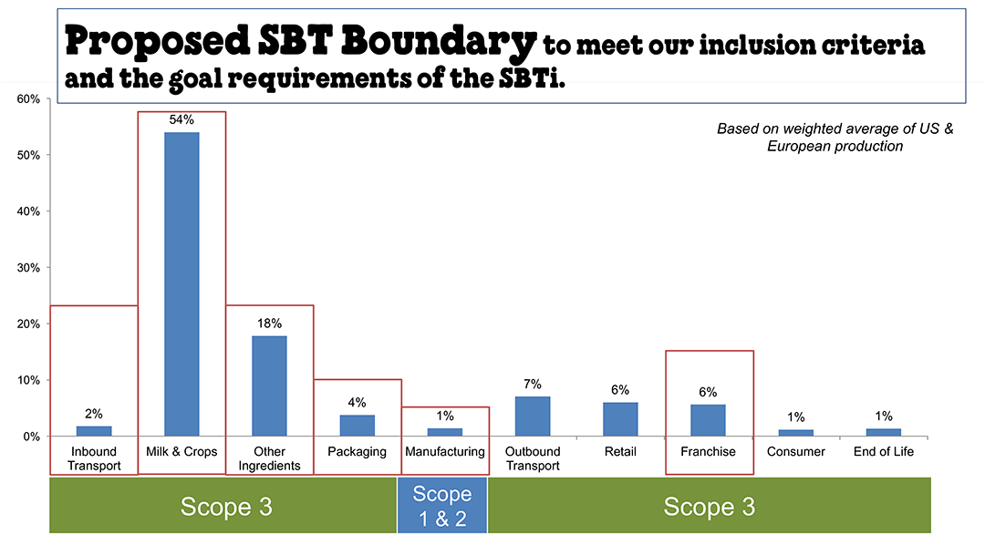 3_Proposed-SBT-Boundary_Chart_Oct-4-2017-1080.png