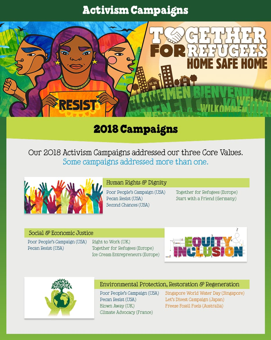 Our 2018 Activism Campaigns Infographic
