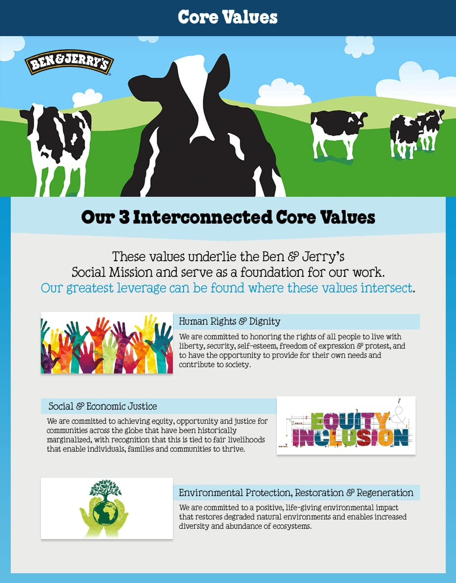 SEAR-Infographic-Core-Values Image