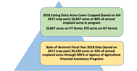 caring-dairy chart