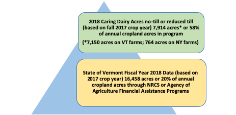 caring-dairy-chart continued