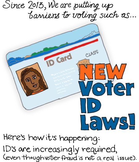 Barriers to Voting with New Voter ID Laws