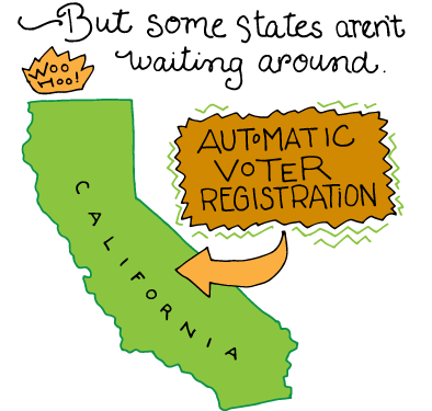 California Has Automatic Voter Registration