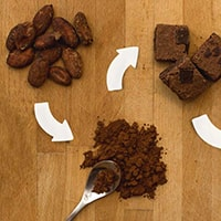 From Bean to Brownie: Our Fairtrade Cocoa Unwrapped