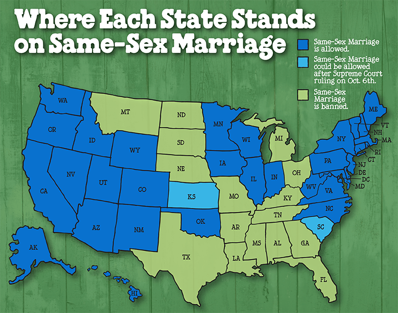 Hot. legalize same sex marriages in united states