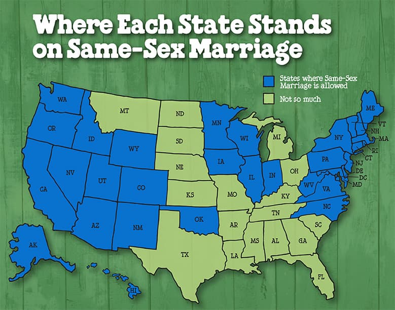 States Allowing Same Sex Marriage 49